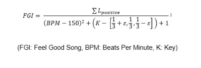 Music formula